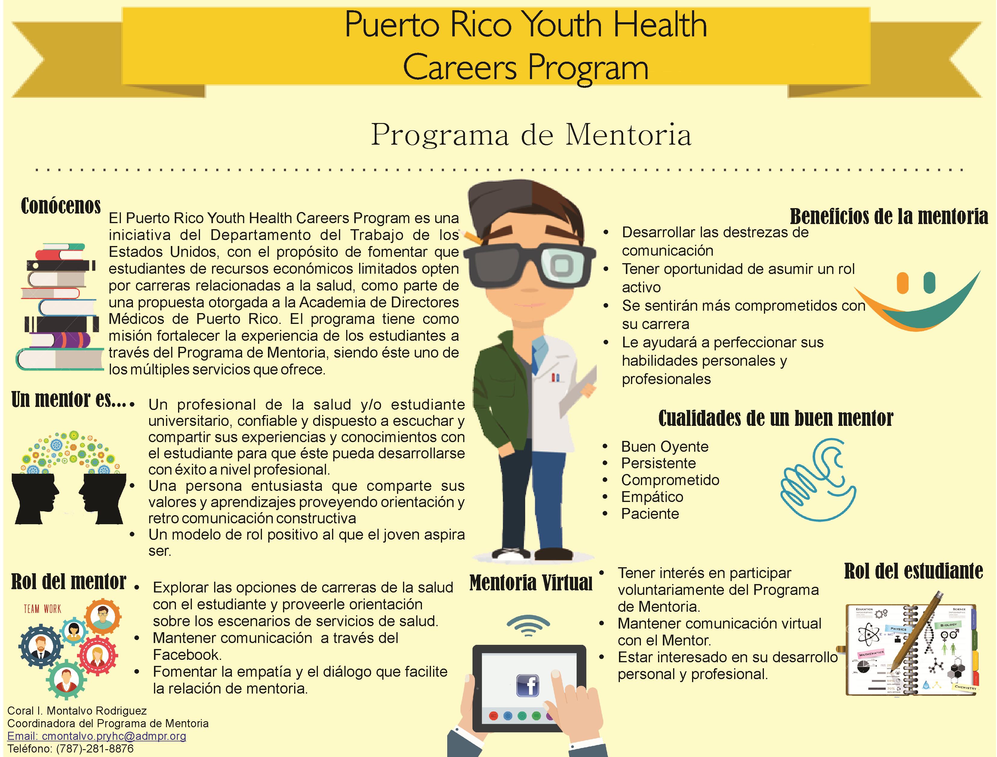 Infographic PRYHC