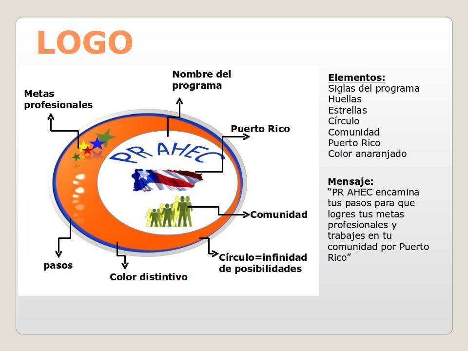Explicacion del Logo AHEC